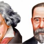 ベートーヴェン&スメタナ